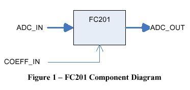 FC201_figure1
