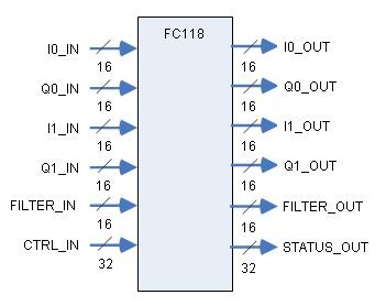 FC118 fig2